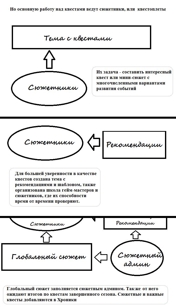 http://sf.uploads.ru/47pZV.png