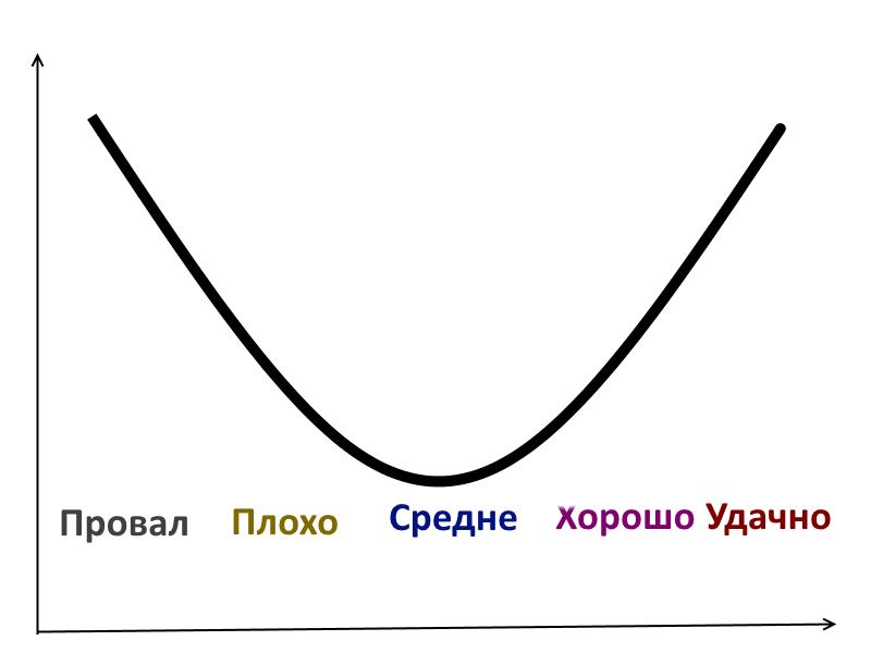 http://sf.uploads.ru/XifLj.png
