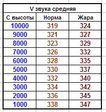 http://sf.uploads.ru/eV620.png