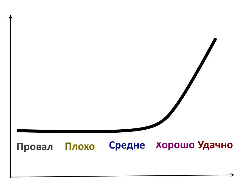 http://sf.uploads.ru/pohlP.png