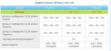 http://sf.uploads.ru/t/EF4vQ.png