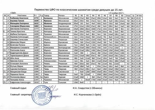 http://sf.uploads.ru/t/EbHam.png