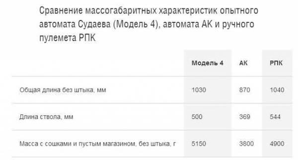 http://sf.uploads.ru/t/GtUuN.jpg