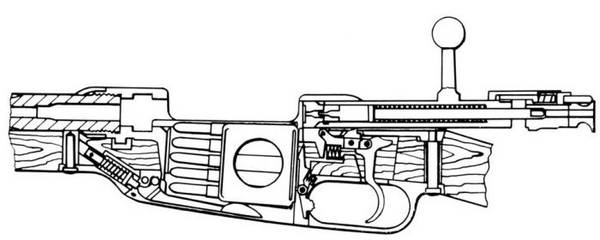 винтовка образца 1888 года,