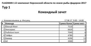 http://sf.uploads.ru/t/Vn6Py.png