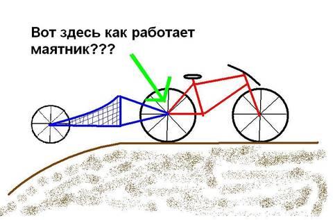 http://sf.uploads.ru/t/c7trM.jpg