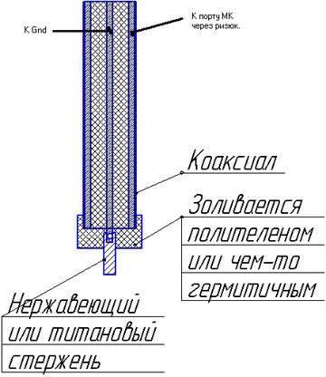http://sf.uploads.ru/t/eUKIp.jpg
