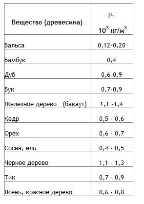 http://sf.uploads.ru/t/g0qHm.png