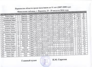http://sf.uploads.ru/t/n9MoB.jpg