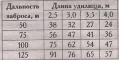 http://sf.uploads.ru/t/nE3tB.jpg