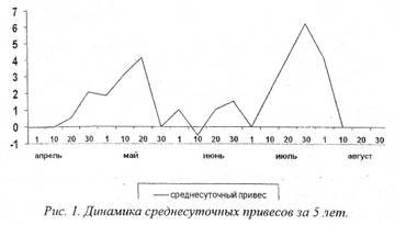 http://sf.uploads.ru/t/nmZ3N.jpg
