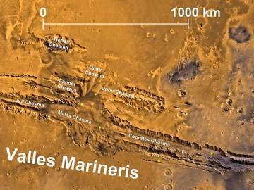 "Описание станции ""Mars-2"" (США) UdegG"