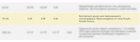 http://sf.uploads.ru/t/umpZg.png
