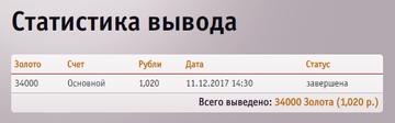 http://sf.uploads.ru/t/wBo8A.png