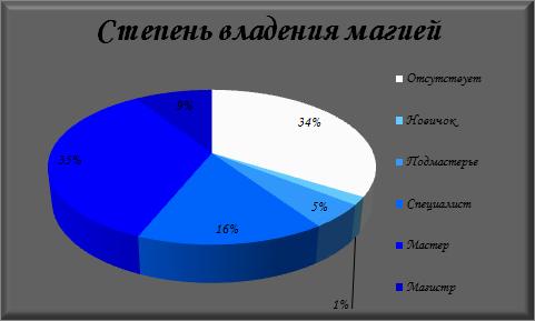 http://sf.uploads.ru/t/6ZBHY.png