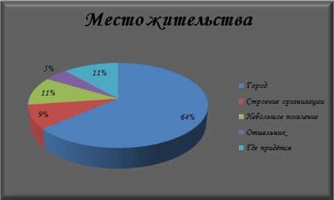 http://sf.uploads.ru/t/V1ule.png