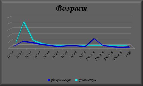 http://sf.uploads.ru/t/df8j5.png