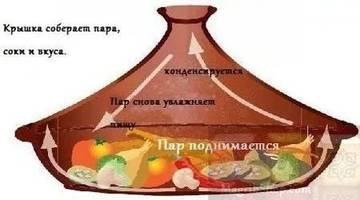 http://sf.uploads.ru/t/dkJN9.jpg