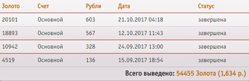 http://sf.uploads.ru/t/eNLhq.png
