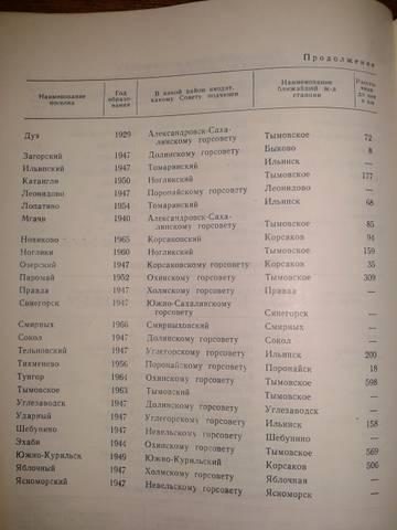 http://sf.uploads.ru/t/rOVEa.jpg