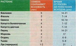 http://sf.uploads.ru/t/uztQy.jpg
